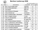 Berliner Läufercup 2008