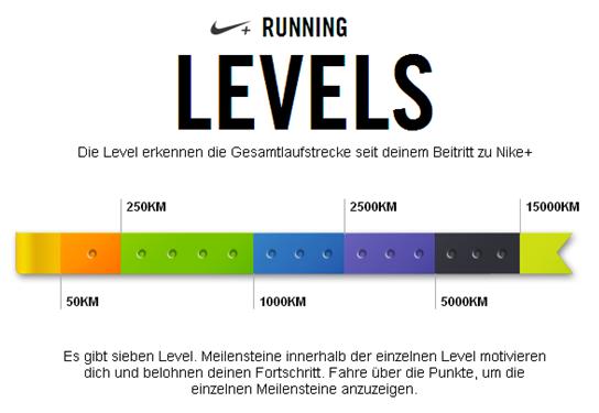 Das neue NikePlus