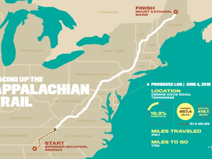 3500km durch Amerika: Scott Jurek auf dem Appalachian Trail