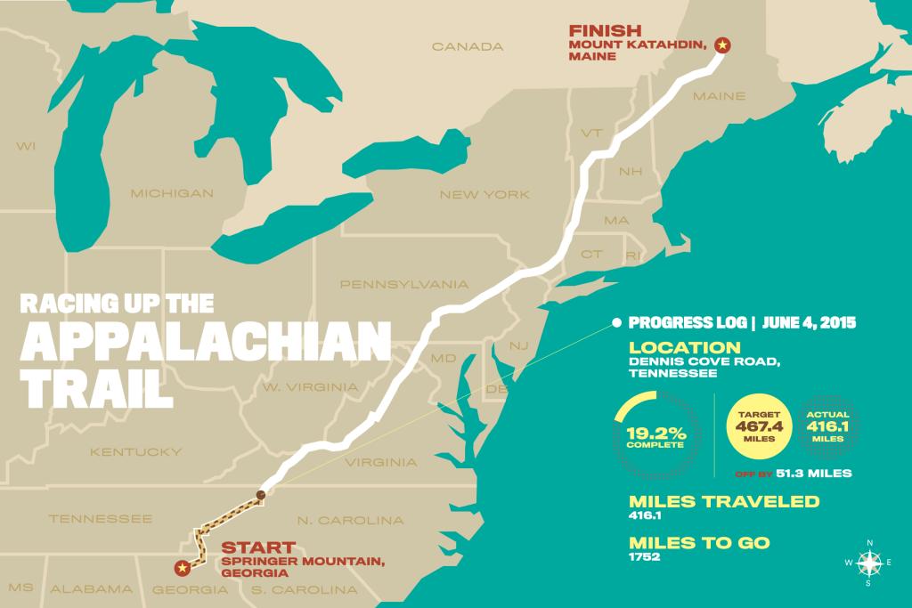 3500km durch Amerika: Scott Jurek auf dem Appalachian Trail ...